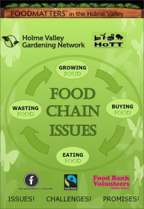 FoodChainIssues