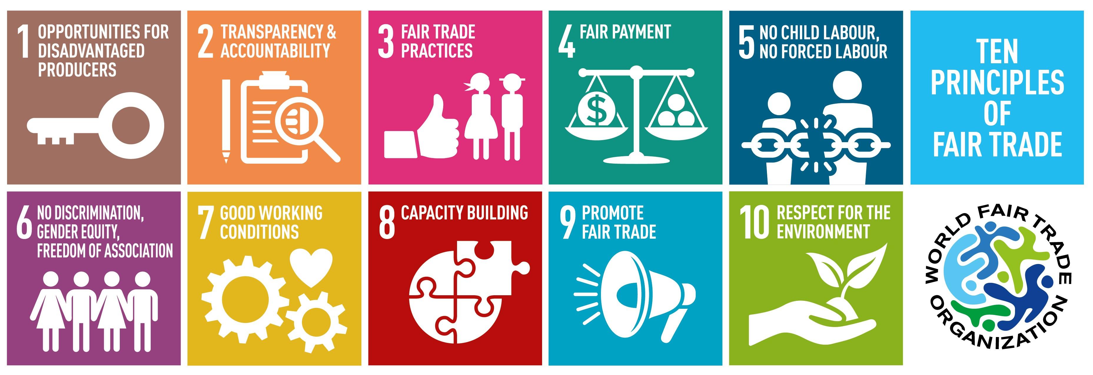 Ten-Principles-Fair Trade